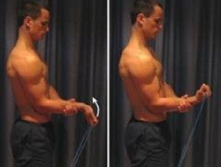 خم کردن مچ دست به وسیله باند ورزشی مقاوم